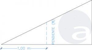 esquema pendiente rampa 2